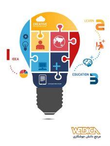 فهرست دوره های آموزش الکترونیک علوم و فناوری های جوشکاری پایگاه ولدیکا | خرداد 97