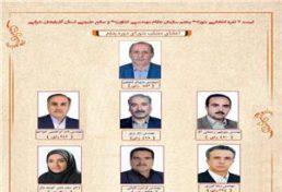 برگزاری انتخابات نظام مهندسي کشاورزي و منابع طبيعي استان آذربايجان شرقي