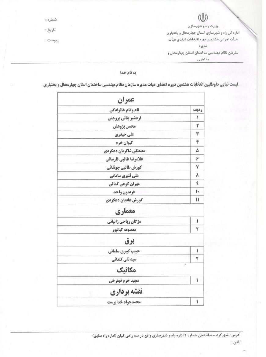 هشتمین دوره انتخابات هیات مدیره سازمان نظام مهندسی ساختمان استان