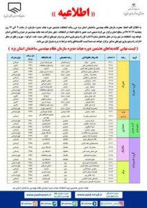 انتشار فهرست نهایی اسامی کاندیداهای انتخابات سازمان نظام مهندسی
