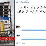 مخالفت شصت درصدی مردم با استقرار نظام مهندسی ساختمان استان