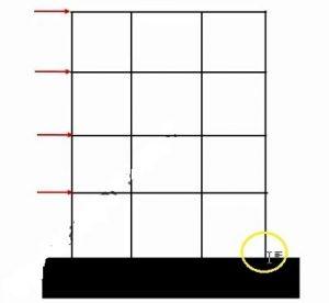 1 2 300x276 - محاسبه ساختمان در برابر لنگر واژگونی