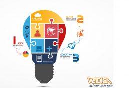 فهرست دوره های یادگیری الکترونیک و آموزش آنلاین مهندسی اتصال پایگاه ولدیکا | خردادماه ۱۳۹۸